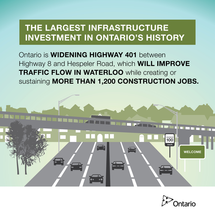 Ontario Expanding Highway 401 in Cambridge