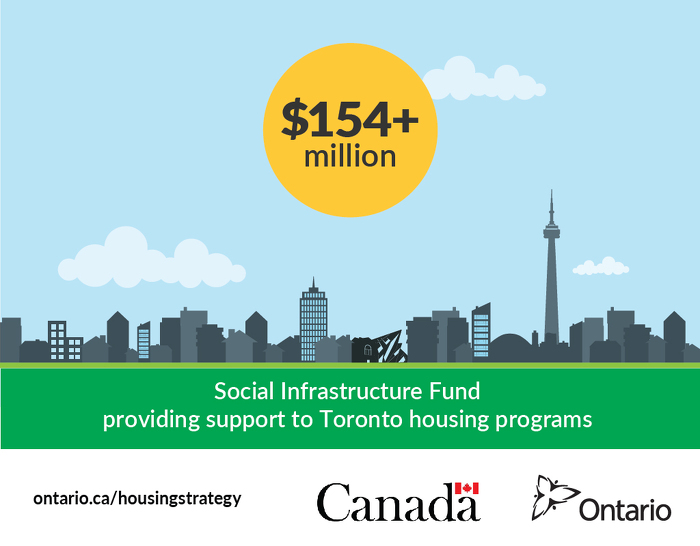 Governments of Canada and Ontario Invest $154 Million in Affordable Housing, Shelters, and Building Repairs for City of Toronto