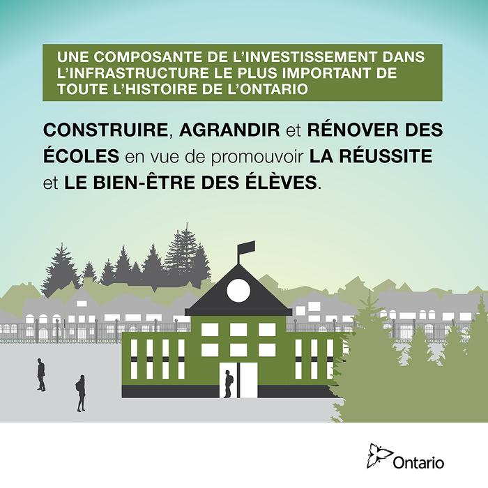 L'Ontario ouvre de nouvelles écoles et des écoles rénovées cet automne