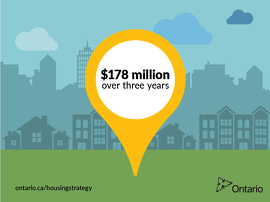 @ONgov investing $178 million over 3 years, making a long-term commitment to transform the housing system