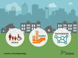 @ONgov is updating its long-term #affordablehousing strategy around 3 themes: people, supply, partnerships