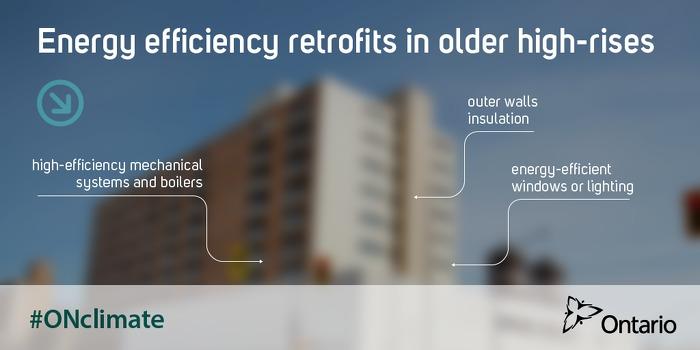 Energy efficiency retrofits in older high-rises