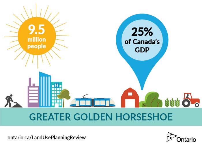 The Greater Golden Horseshoe is Ontario's largest economic engine