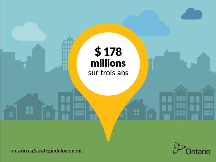 @ONgouv investit 178 millions de dollars sur trois ans pour s'engager à long terme dans la réorganisation du système de logement