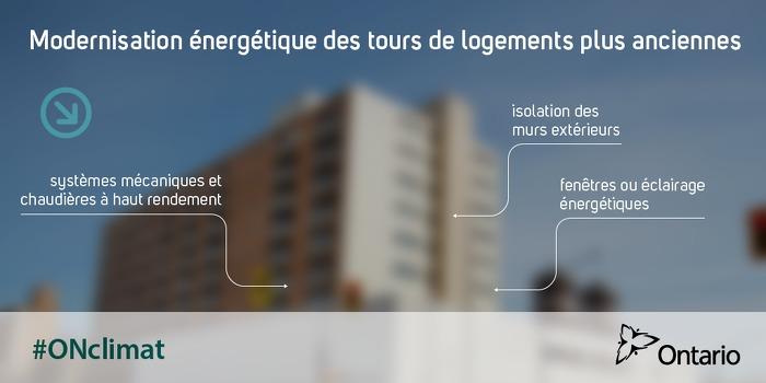 Modernisation énergétique des tours de logements plus anciennes