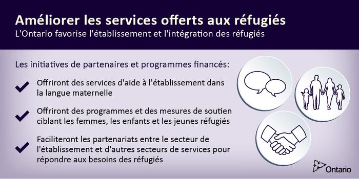 L'Ontario renforce les services aux réfugiés