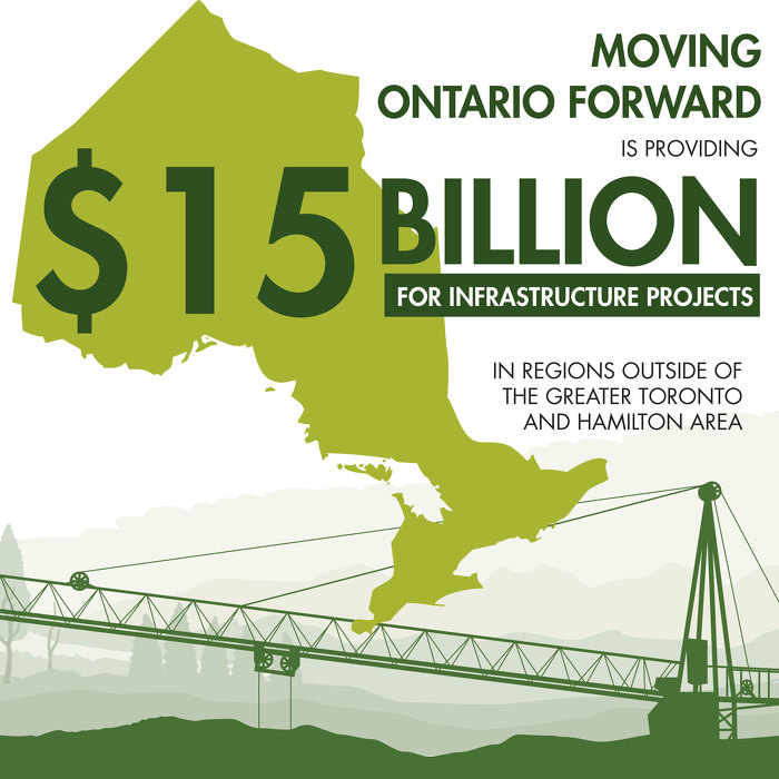 Ontario Launches Consultations on Infrastructure Priorities