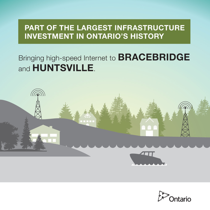 Bracebridge and Huntsville to benefit from the Installation of Fibre Optic Cable
