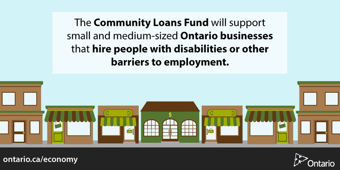 Ontario Improving Employment Opportunities for People Facing Barriers