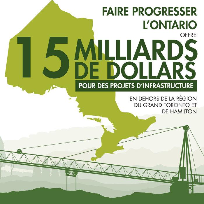 L'Ontario lance des consultations sur les priorités en matière d'infrastructures