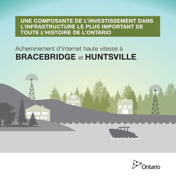 Bracebridge et Huntsville recevra un financement pour l'installation de câbles à fibre optique