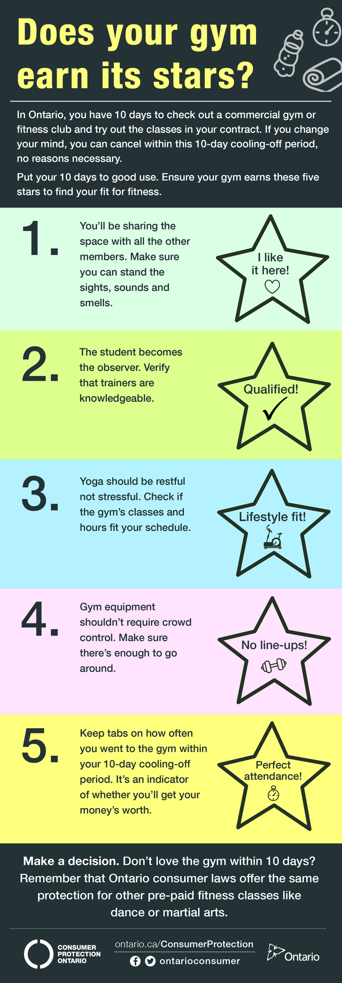Does your gym earn its stars? In Ontario, you have 10 days to check out a commercial gym or fitness club and try out the classes in your contract. If you change your mind, you can cancel within this 10-day cooling-off period, no reasons necessary.