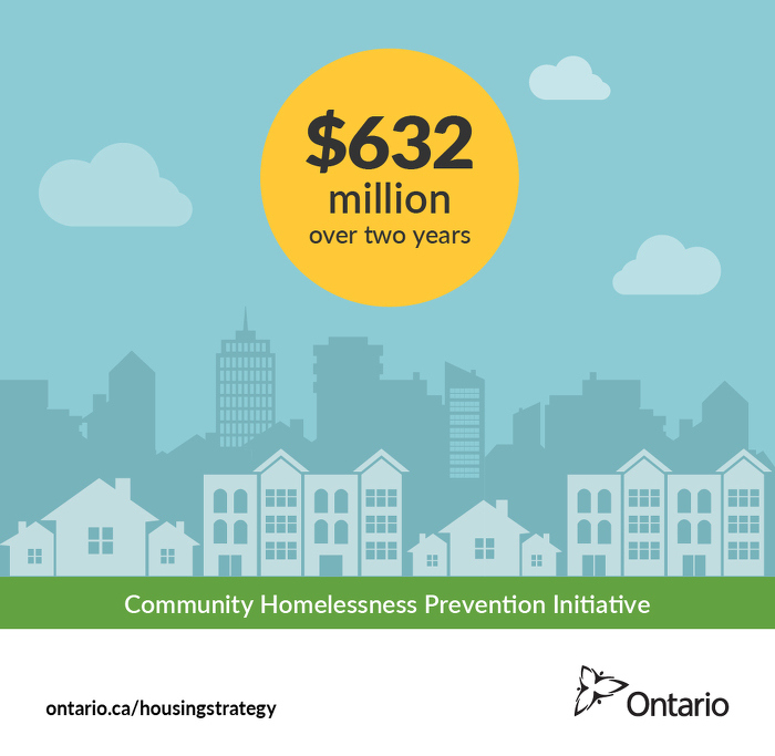 Ontario Partnering with Municipalities to End Homelessness