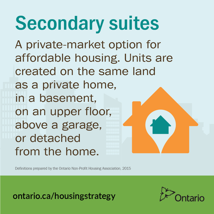 Making secondary suites less costly to build, by exempting them from development charges.