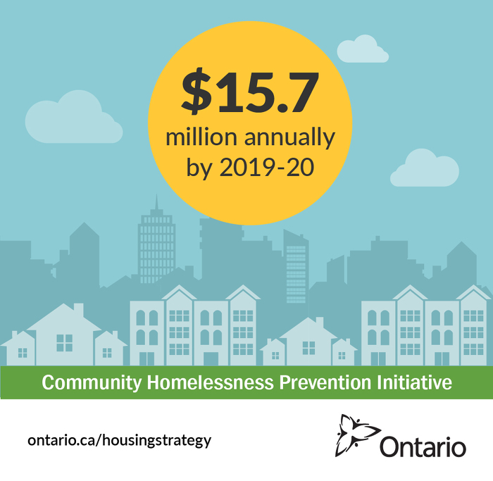 Ontario Combating Homelessness in York Region