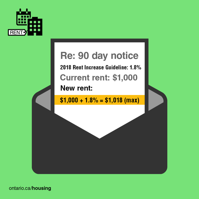 How the rent increase guideline works
