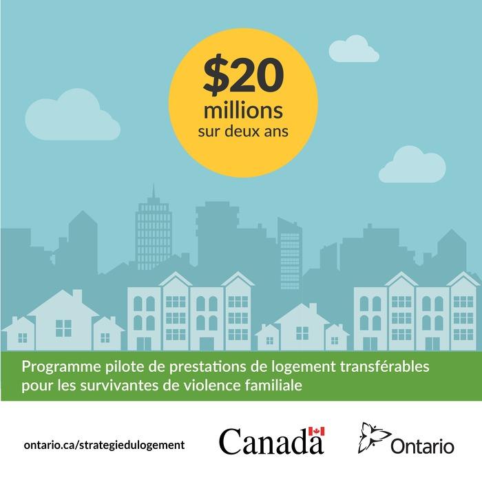 L'Ontario établit des prestations de logement transférables pour aider les survivants de violence familiale