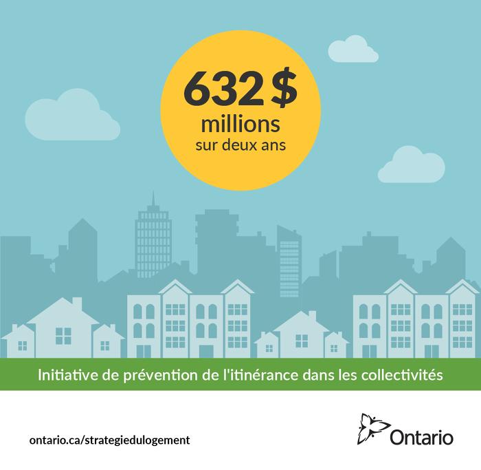 L'Ontario collabore avec des municipalités pour mettre fin à l'itinérance