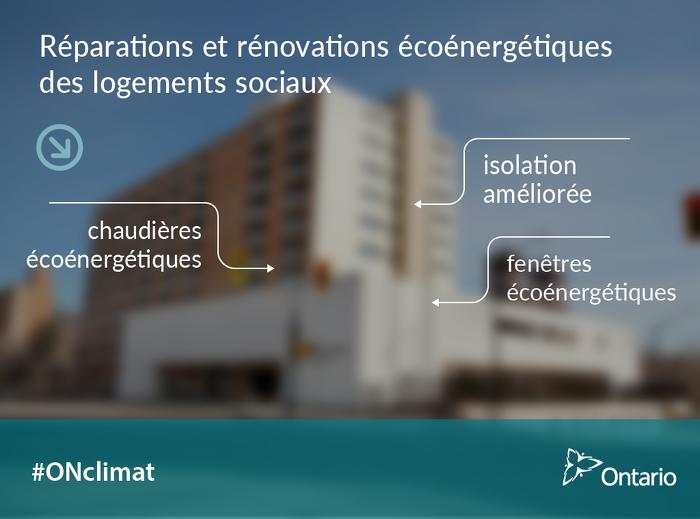 L'Ontario réalise d'importants investissements dans des travaux de réparation et de modernisation des logements sociaux