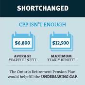 Strengthening Retirement...