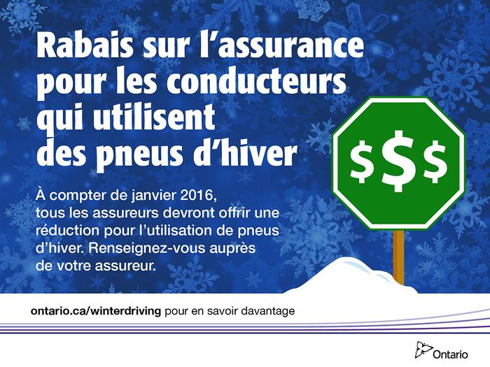 Les conducteurs qui ont équipé leur véhicule de pneus d'hiver sont admissibles à un rabais sur leur assurance-automobile