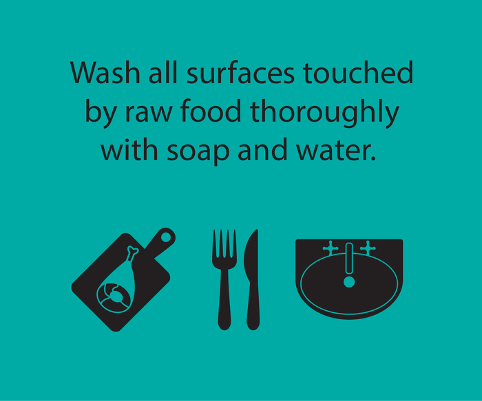 Wash all surfaces touched by raw food