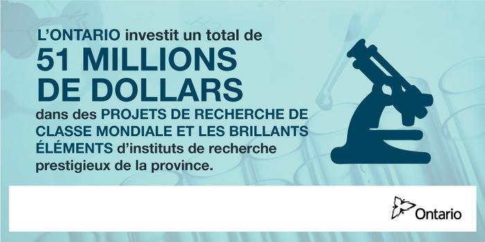 L'Ontario investit 51 millions de dollars dans la recherche et l'innovation