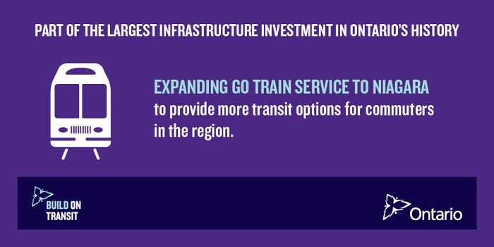 New Weekday GO Rail Service Planned Between Hamilton and the Niagara Region