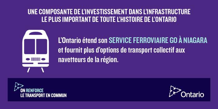 Nouveau service ferroviaire GO prévu en semaine entre Hamilton et la région de Niagara
