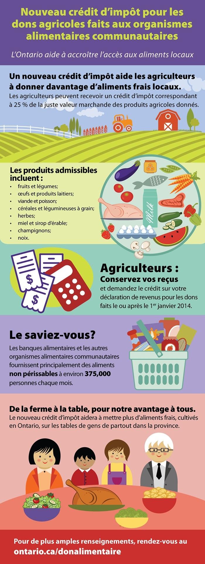 Un nouveau crédit d'impôt au profit des agriculteurs et des collectivités