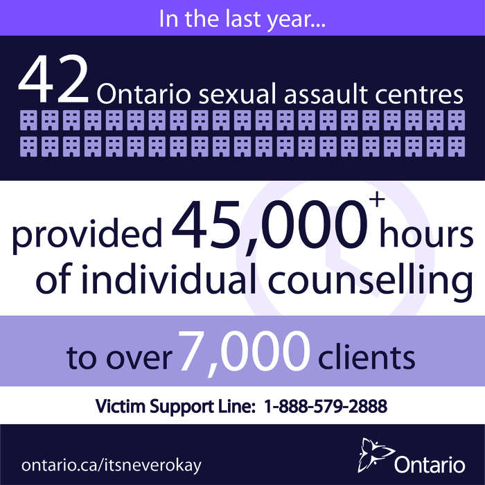 Ontario Expands Support for Survivors of Sexual Violence