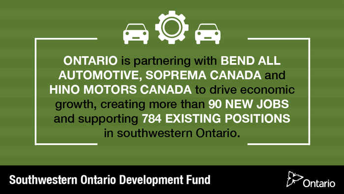 Ontario Supporting Over 870 Jobs in Ayr and Woodstock