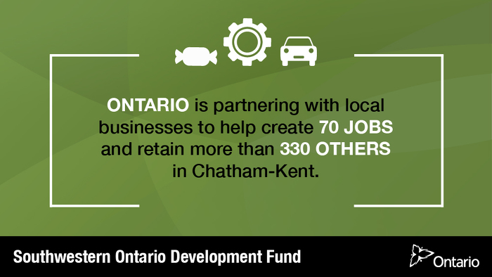 Ontario Supporting 400 Jobs in Chatham-Kent