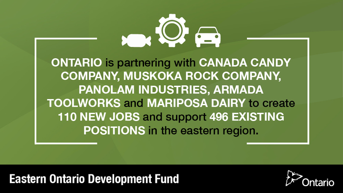 Investments Supporting Over 600 Jobs in Eastern Ontario