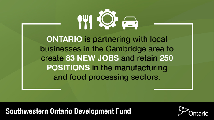 Ontario Supporting Over 330 Jobs in Cambridge