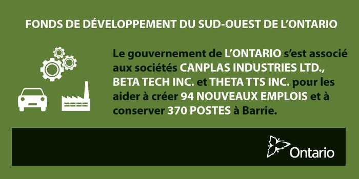 L'Ontario soutient plus de 460 emplois à Barrie