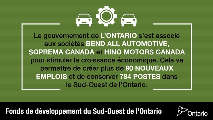 L'Ontario soutient plus de 870 emplois à Ayr et à Woodstock