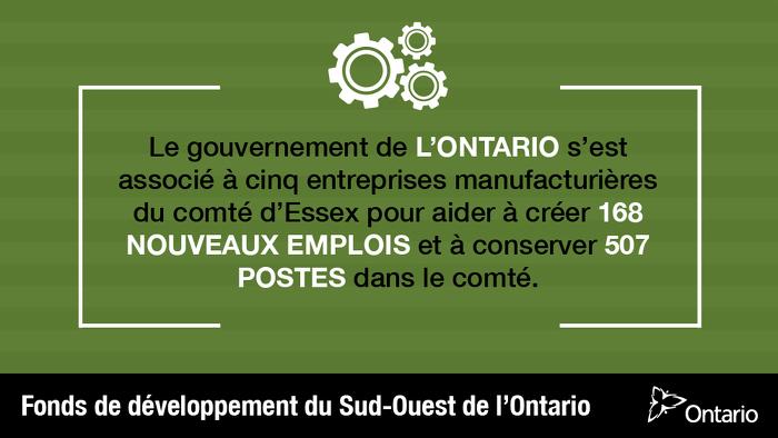 L'Ontario soutient 675 emplois dans le comté d'Essex