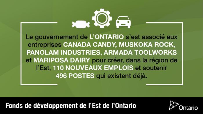Des investissements soutiennent plus de 600 emplois dans l'Est de l'Ontario
