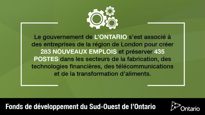 L'Ontario stimule l'économie de London par la création de plus de 700 emplois